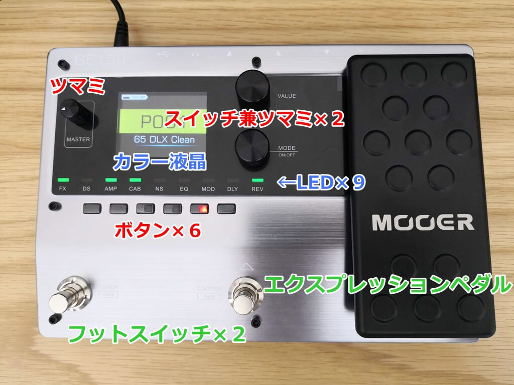 GE150のコントロール