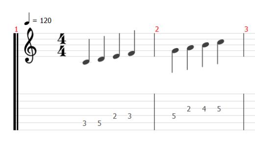 TAB譜の例