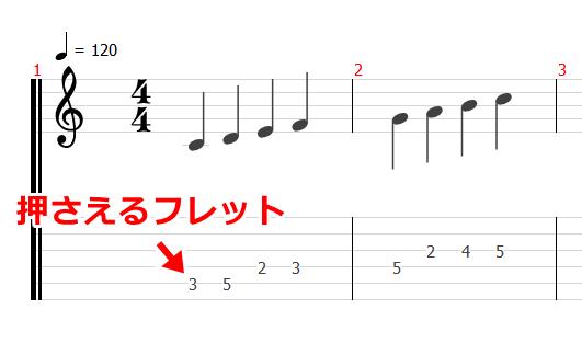 TAB譜の数字はフレットを表す