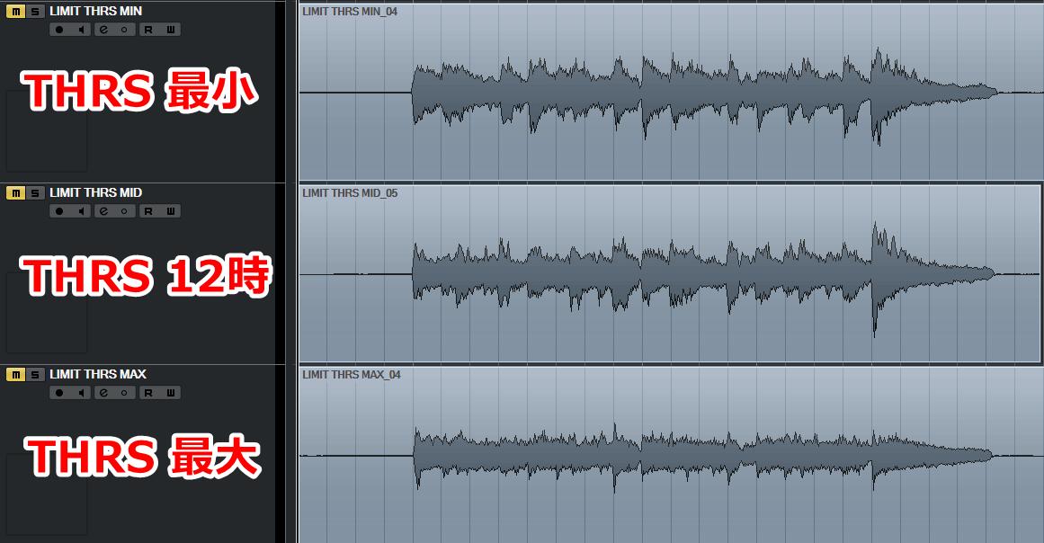 LIMITの波形