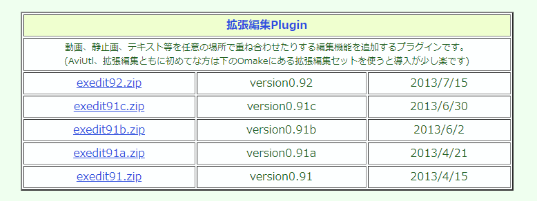 拡張機能のダウンロードリンク