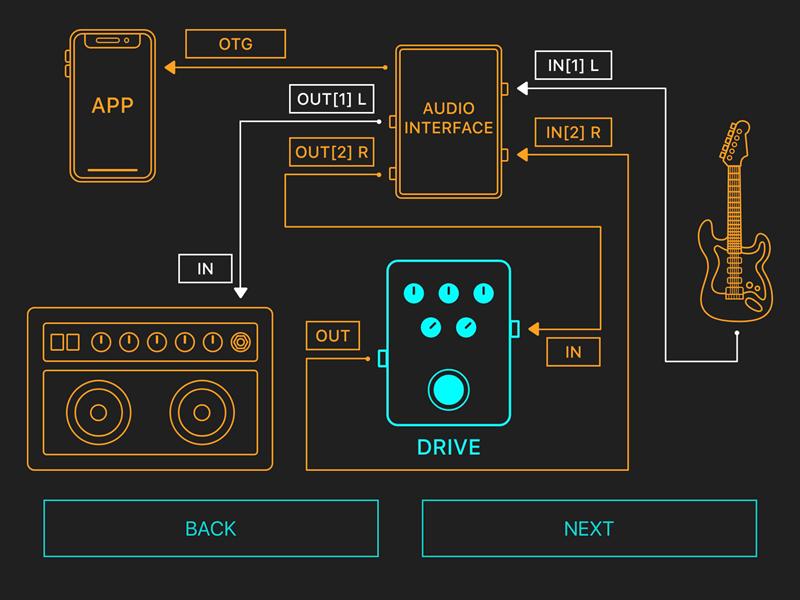 サンプリング時の機器の接続