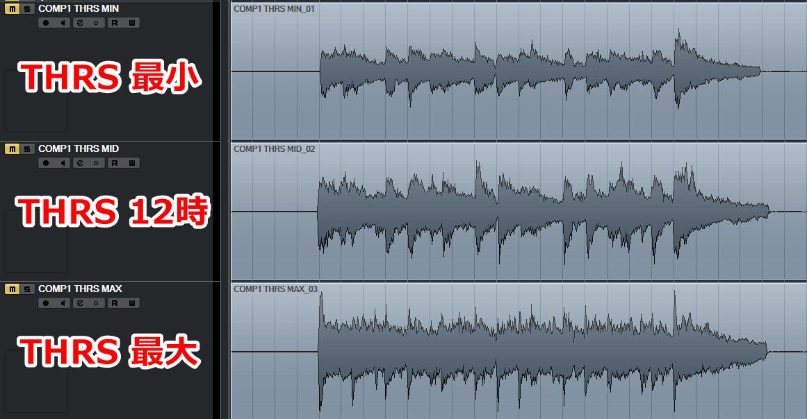 Rubix24のコンプレッサーの波形